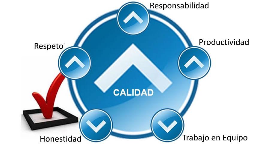 altamar-agency-politicas-calidad
